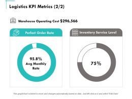 Logistics Kpi Metrics Ppt Powerpoint Presentation Summary Template