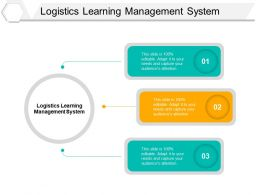 Logistics Learning Management System Ppt Powerpoint Presentation Layouts Images Cpb