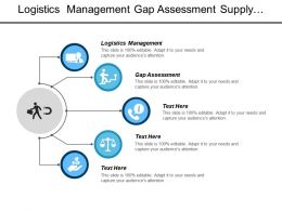 Logistics Management Gap Assessment Supply Chain Risk Product Development Cpb
