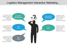 Logistics Management Interactive Marketing Interactive Marketing Digital Merchandising Cpb