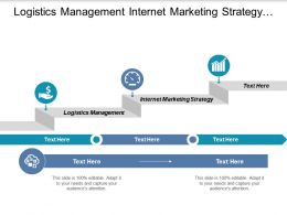 Logistics Management Internet Marketing Strategy Risk Management Cpb