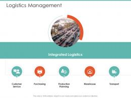 Logistics Management Logistics Operations In Supply Chain Ppt Ideas