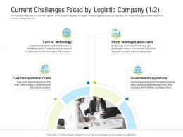 Logistics Management Optimization Current Challenges Faced By Logistic Company Costs Ppt Tips
