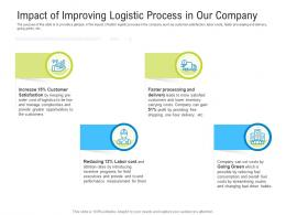 Logistics Management Optimization Impact Of Improving Logistic Process In Our Company Ppt Styles