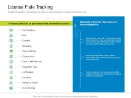 Logistics Management Optimization License Plate Tracking Ppt Powerpoint Presentation Infographics