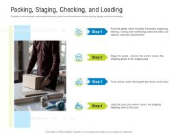 Logistics Management Optimization Packing Staging Checking And Loading Ppt Model Icon