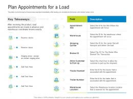 Logistics Management Optimization Plan Appointments For A Load Ppt Powerpoint Summary