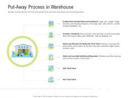 Logistics Management Optimization Put Away Process In Warehouse Ppt Powerpoint Smartart