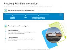 Logistics Management Optimization Receiving Real Time Information Ppt Powerpoint Layouts