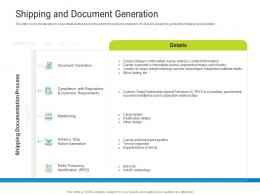 Logistics Management Optimization Shipping And Document Generation Ppt Show