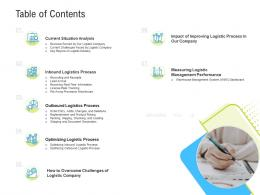 Logistics Management Optimization Table Of Contents Ppt Powerpoint Presentation Rules