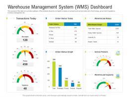 Logistics Management Optimization Warehouse Management System Wms Dashboard Active Ppt Grid