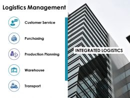 Logistics Management Ppt File Rules