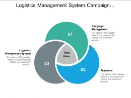 Logistics Management System Campaign Management Quality Assurance Corporate Governance Cpb