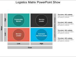 Logistics Matrix Powerpoint Show