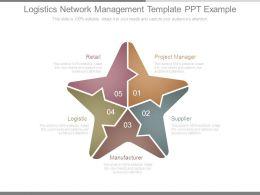 Logistics Network Management Template Ppt Example