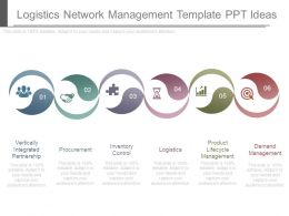 Logistics Network Management Template Ppt Ideas