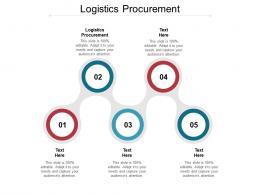 Logistics Procurement Ppt Powerpoint Presentation Infographic Template Deck Cpb