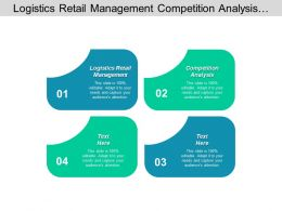 Logistics Retail Management Competition Analysis Types Foreign Direct Investment Cpb