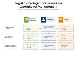 Logistics Strategic Framework For Operational Management