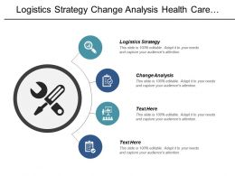 Logistics Strategy Change Analysis Health Care Strategic Management Cpb
