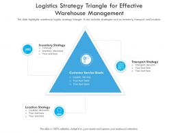 Logistics Strategy Triangle For Effective Warehouse Management