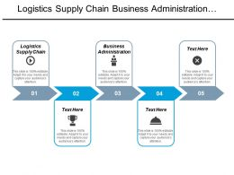 Logistics Supply Chain Business Administration Management Talent Management Cpb