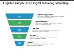 Logistics Supply Chain Digital Marketing Marketing Management Workforce Management Cpb