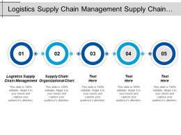 Logistics Supply Chain Management Supply Chain Organizational Chart Cpb