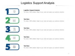 Logistics Support Analysis Ppt Powerpoint Presentation Infographics Slides Cpb