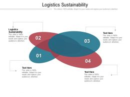 Logistics Sustainability Ppt Powerpoint Presentation Layouts Background Images Cpb