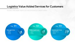 Logistics Value Added Services For Customers