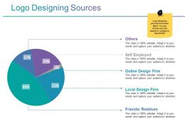 Logo Designing Sources Powerpoint Templates Microsoft
