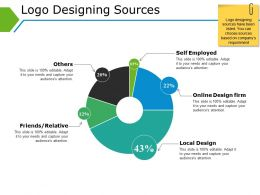 Logo Designing Sources Ppt Background Graphics