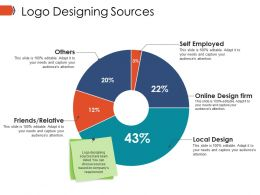 Logo Designing Sources Ppt Infographics