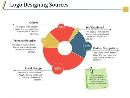 Logo Designing Sources Ppt Sample File