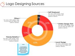 Logo Designing Sources Presentation Images