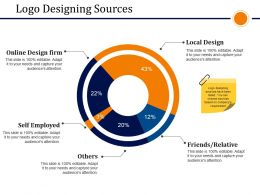 Logo Designing Sources Presentation Powerpoint