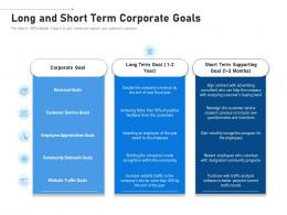 Long And Short Term Corporate Goals