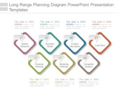 Long Range Planning Diagram Powerpoint Presentation Templates