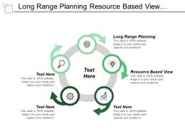 Long Range Planning Resource Based View Dynamic Capabilities Cpb