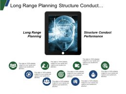 Long Range Planning Structure Conduct Performance Resource Based View Core Competence