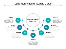 Long Run Industry Supply Curve Ppt Powerpoint Presentation Infographics Good Cpb