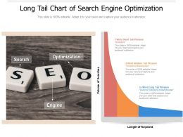 Long Tail Chart Of Search Engine Optimization