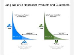 Long Tail Chart Represent Products And Customers