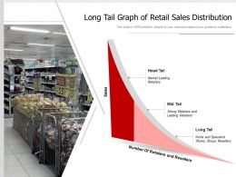 Long Tail Graph Of Retail Sales Distribution