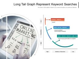 Long Tail Graph Represent Keyword Searches