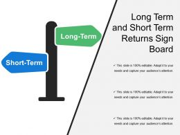 Long Term And Short Term Returns Sign Board