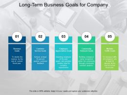 Long Term Business Goals For Company