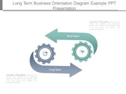 Long Term Business Orientation Diagram Example Ppt Presentation